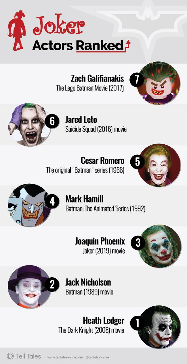 joker-actors