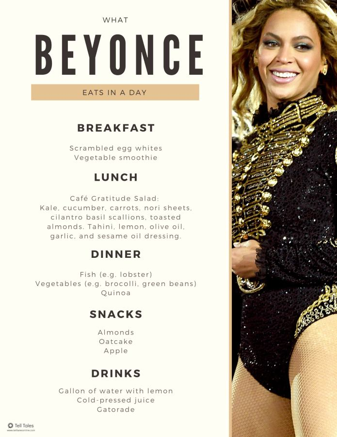 what beyonce eats